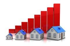 Crecimiento en propiedades inmobiliarias Foto de archivo