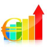 Crecimiento euro ilustración del vector
