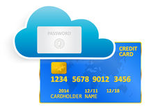 Credit Card Cloud Security Royalty Free Stock Image