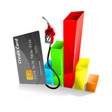 Credit card with decreasing chart Royalty Free Stock Photography