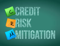 credit risk mitigation post memo chalkboard sign Stock Photography