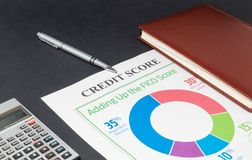 Credit score on a desk and calculator. Credit rating on the gray table, pen, glasses and calculator stock photography