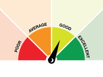 Credit score gauge. An credit score gauge background Royalty Free Stock Image