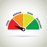 Credit score gauge vector illustration
