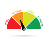 Credit score gauge. An credit score gauge background Royalty Free Stock Images