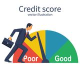 Credit score, gauge. Businessman pushing speedometer scale changing personal credit information. Poor and Good. Vector illustration flat design. Isolated on royalty free illustration
