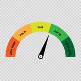 Credit score gauge. Poor and good rating. Vector illustration stock illustration