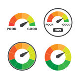 Credit score indicators and gauges  set Royalty Free Stock Photography