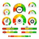 Credit score indicators. Speedometer goods gauge rating meter. Level indicator, credit loan scoring manometers stock illustration