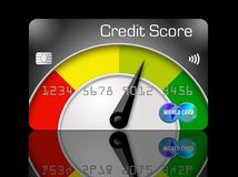 Credit score meters. Illustrate that credit scores vary from agency to agency which report differing credit scores royalty free illustration