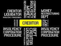 CREDITOR - image with words associated with the topic INSOLVENCY, word, image, illustration. CREDITOR - image with words associated with the topic INSOLVENCY Stock Photography