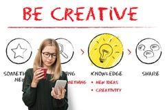 Cree el concepto de las ideas de la inspiración de la innovación de la imaginación fotografía de archivo