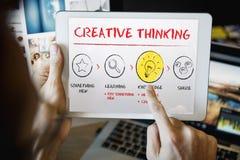 Cree el concepto de las ideas de la inspiración de la innovación de la imaginación fotos de archivo