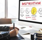 Cree el concepto de las ideas de la inspiración de la innovación de la imaginación foto de archivo libre de regalías
