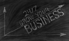 24/7 crescem seu negócio escrito em um quadro-negro usado Imagens de Stock Royalty Free