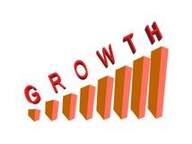 Crescimento Imagens de Stock
