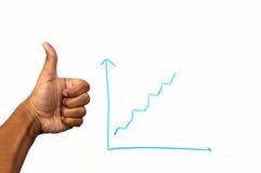 Crescimento da companhia Foto de Stock Royalty Free