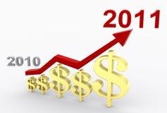 Crescimento de lucro 2011 Fotografia de Stock
