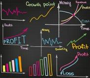 Crescimento de lucro Foto de Stock Royalty Free