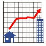 Crescimento demográfico Fotografia de Stock Royalty Free
