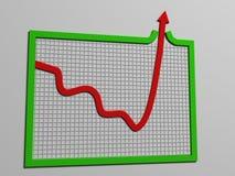 Crescimento do comércio Foto de Stock Royalty Free
