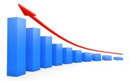 Crescimento do gráfico de barra do negócio Foto de Stock