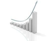 Crescimento exponencial Imagem de Stock