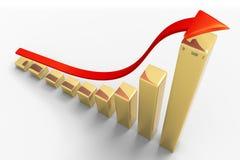 Crescimento financeiro Imagens de Stock Royalty Free