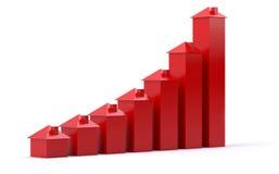 Crescimento na construção Imagens de Stock