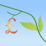 Crescimento novo na economia BRITÂNICA Imagens de Stock Royalty Free