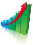 Crescita commerciale Fotografie Stock Libere da Diritti