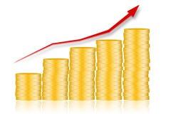 Crescita di profitto Immagini Stock