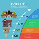 Crescita di ricchezza infographic EPS10 Fotografia Stock Libera da Diritti