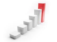 Crescita e sviluppo del commercio Fotografia Stock