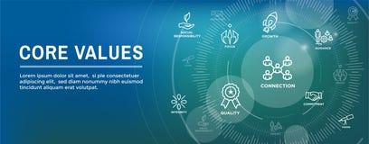 Creusez l'image de bannière début de Web de valeurs avec l'intégrité, la mission, etc. illustration stock