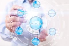 Creusez les affaires de valeurs et le concept de technologie sur l'écran virtuel images libres de droits