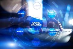 Creusez les affaires de valeurs et le concept de technologie sur l'écran virtuel illustration stock