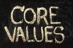 Creusez les valeurs images libres de droits