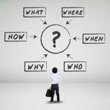 Criança que olha várias perguntas Fotografia de Stock