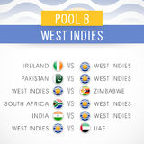 Cricket match schedule of West Indies. Stock Photos