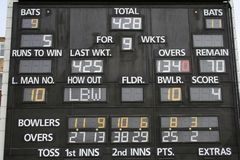 Cricket scoreboard stock image