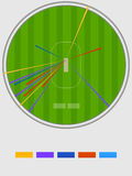 Cricket sports concept with different positions of shots. Cricket shots statistics showing by different colors on stadium background Stock Image