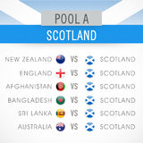 Cricket World Cup 2015 schedule details. Cricket World Cup 2015 schedule including matches list between Scotland vs other countries Royalty Free Stock Photo