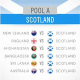 Cricket World Cup 2015 schedule details. Cricket World Cup 2015 schedule including matches list between Scotland vs other countries Stock Images