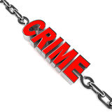 Crime Royalty Free Stock Photography
