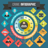 Crime Infographic, flat style. Crime Infographic in flat style for any design Stock Image