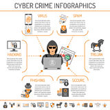 Crime Infographics de Cyber illustration stock