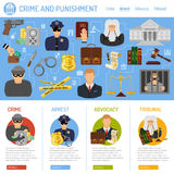 Crime and Punishment Concept. Crime and Punishment Vector Concept with Flat Icons for Flyer, Poster, Web Site, Advertising Like Thief, Policeman, Lawyer, Judge Royalty Free Stock Images