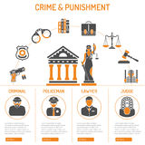 Crime and Punishment Concept Royalty Free Stock Image