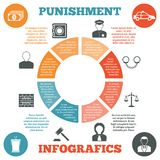 Crime and punishment infographic poster print Royalty Free Stock Photos